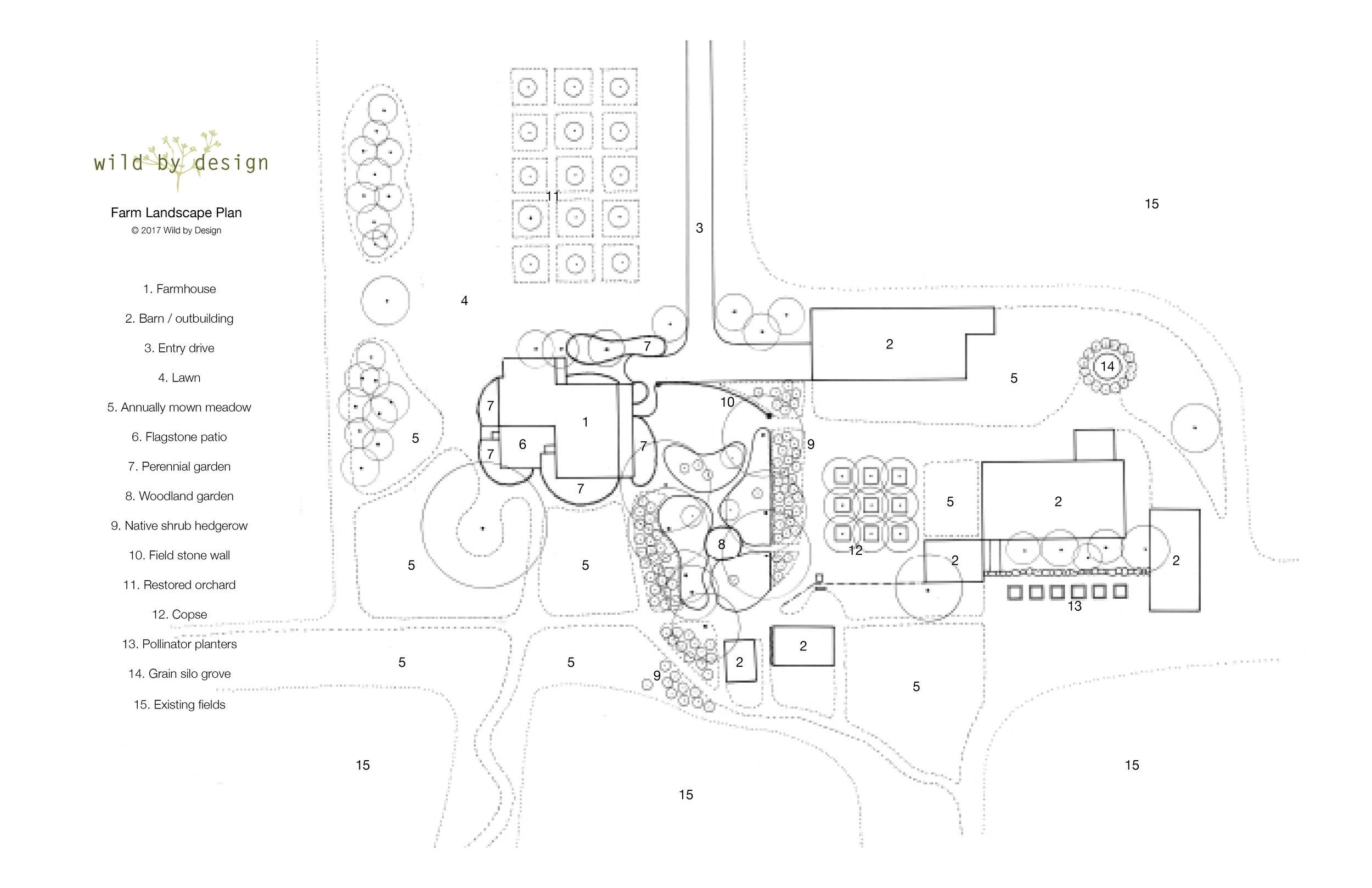 Noble Farm - landscape plan.jpg