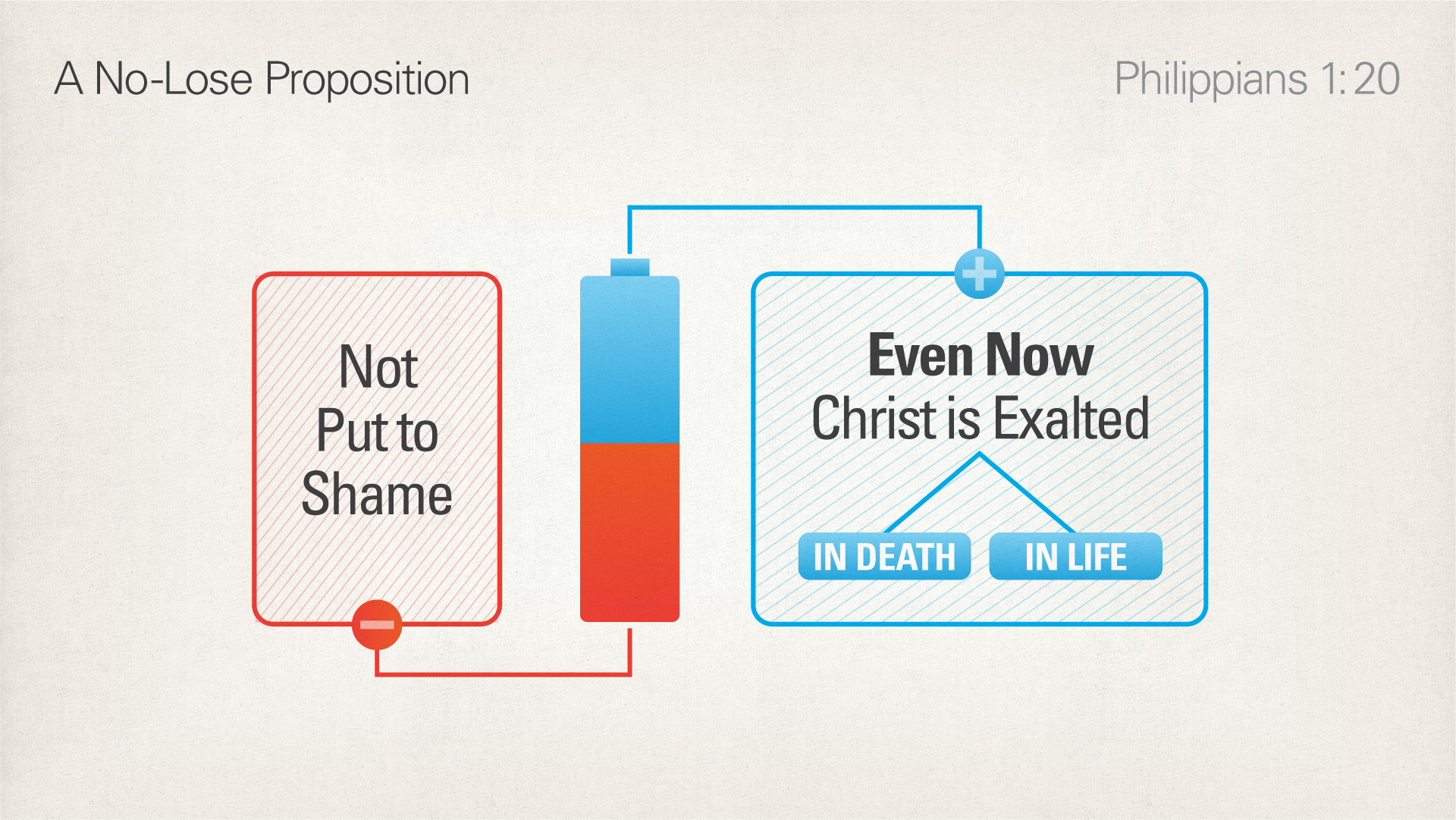 Philippians_1.12-20_ws-07.jpg