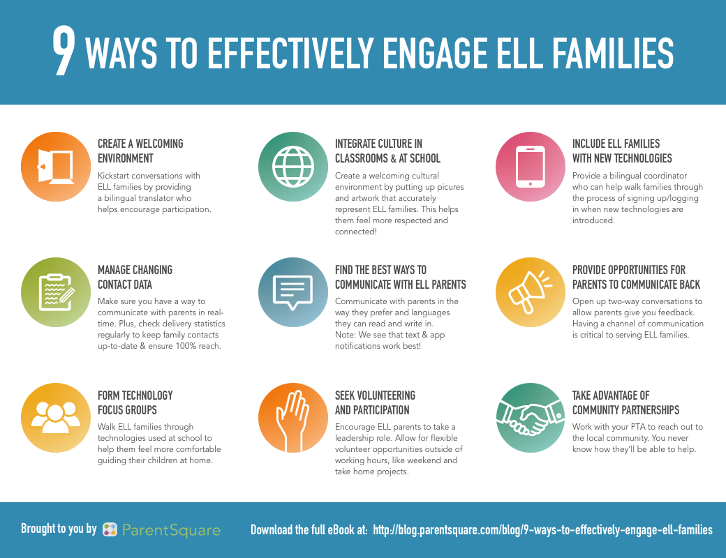 9-Ways-To-Effectively-Engage-ELL-Families-Infographic.png