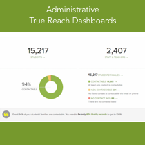 dashboard-parentsquare.png