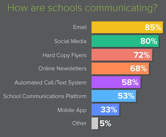 survey_communicating.png