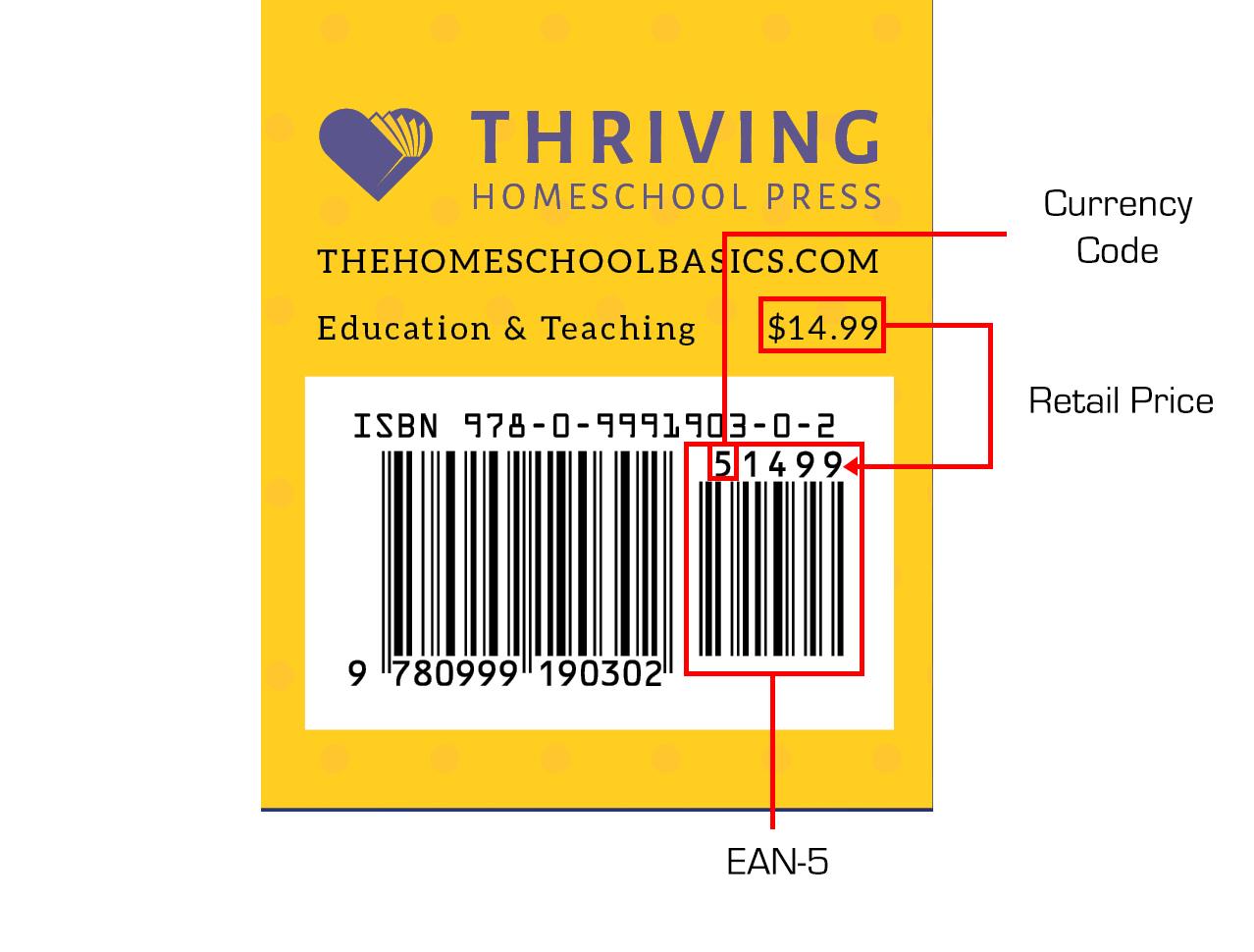 HomeschoolBasics_6x9_BackCover_barcode_labeled_EAN5.jpg