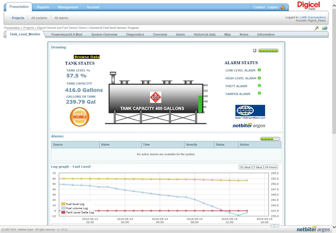 Como funciona el Monitoreo Remoto en Generadores