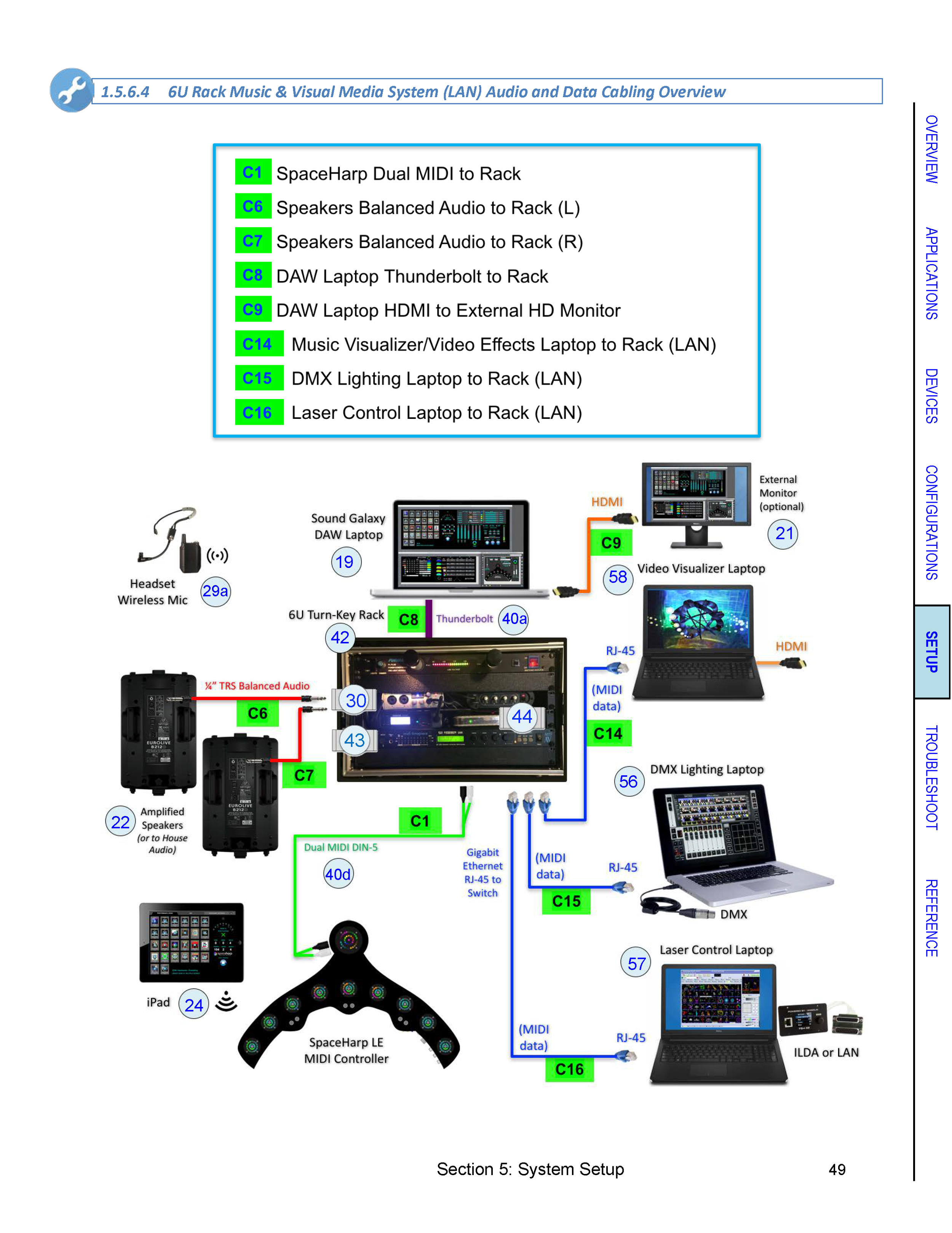 SpaceHarp_Systems_User_Guide_Oct-9th-2017_released_Page_49.png