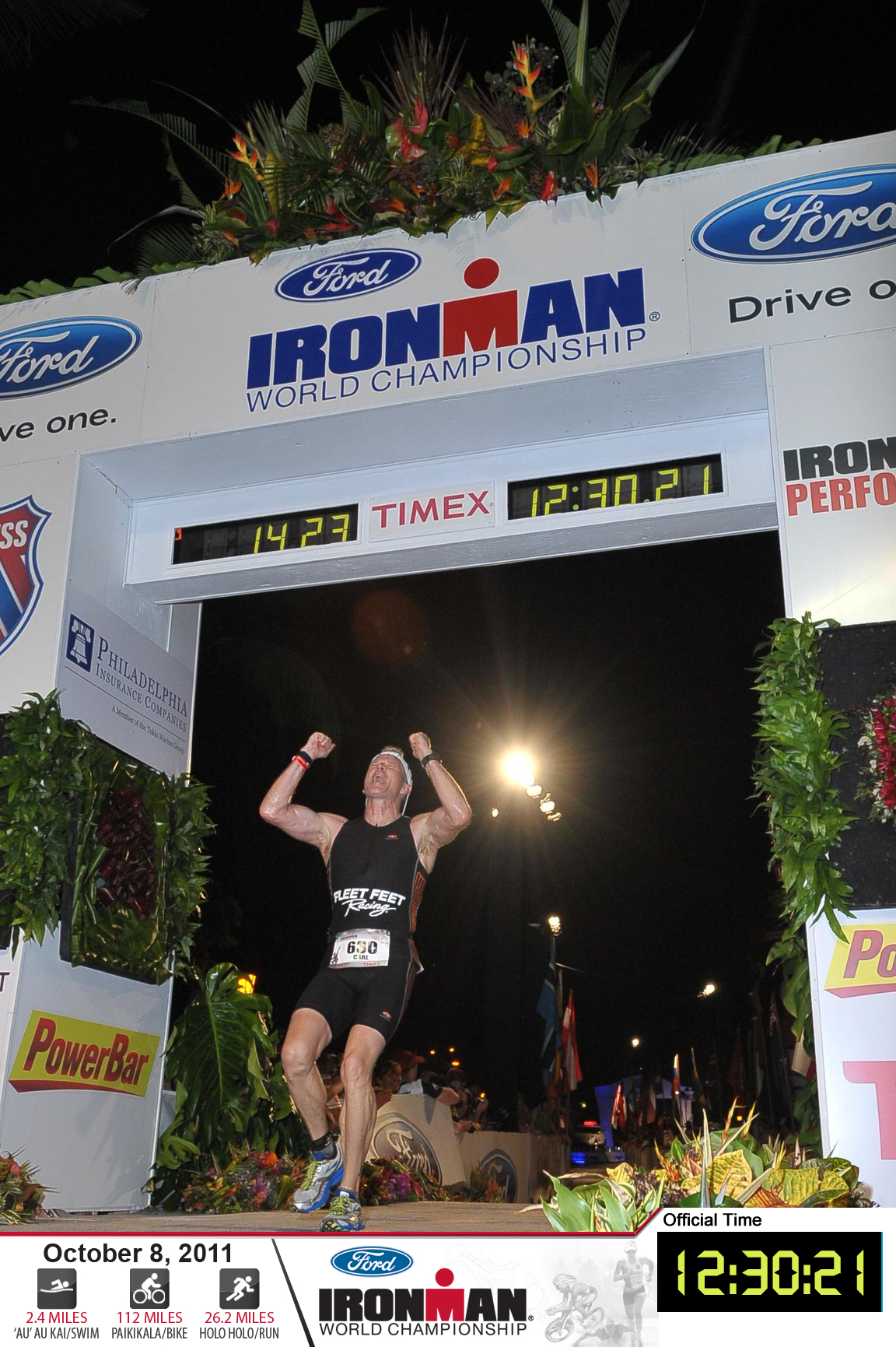 the making of an Ironman in 5 months