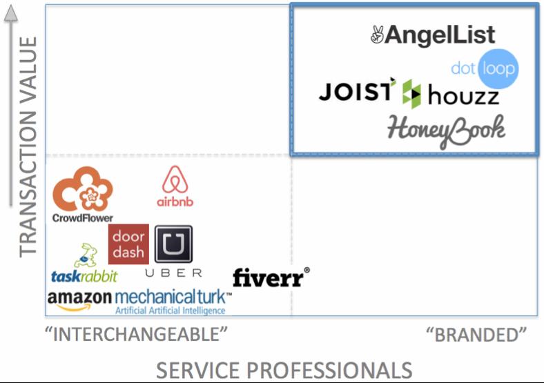 Blog — Reverb Partners