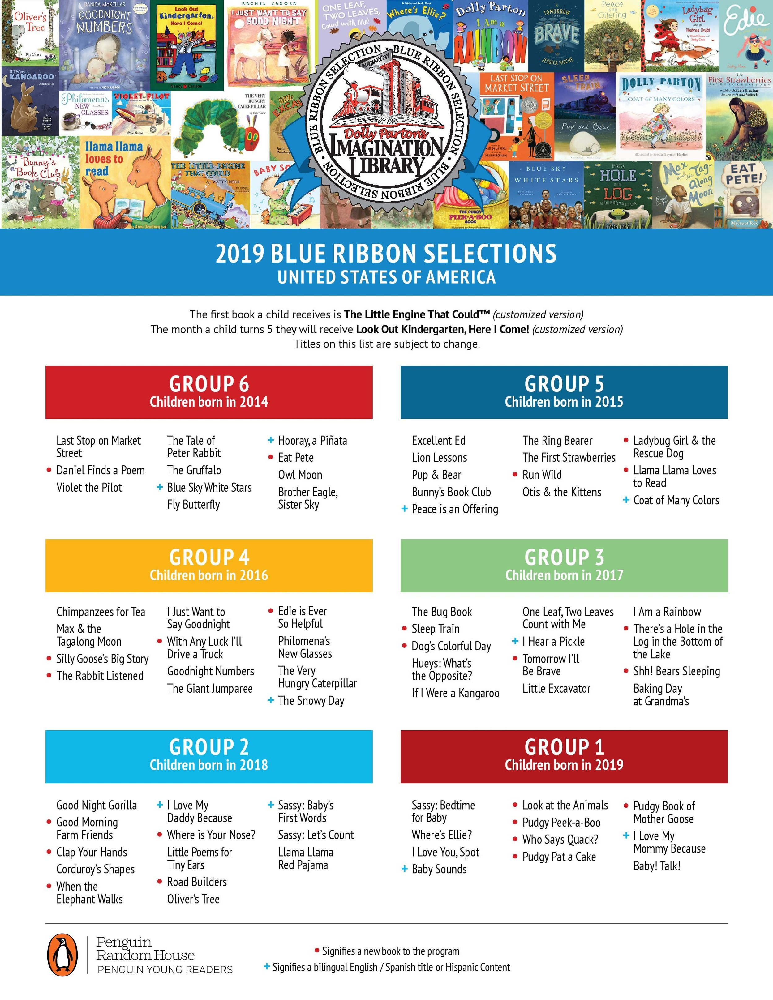 2019 Book List - Take a look at the Blue Ribbon Selections of books mailed from Dolly Parton's Imagination Library.Included in the selections:BilingualCulturally Diverse CharactersAge Appropriate Content