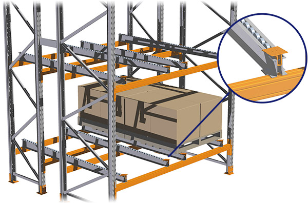 Typical Pallet Live Storage Assembly
