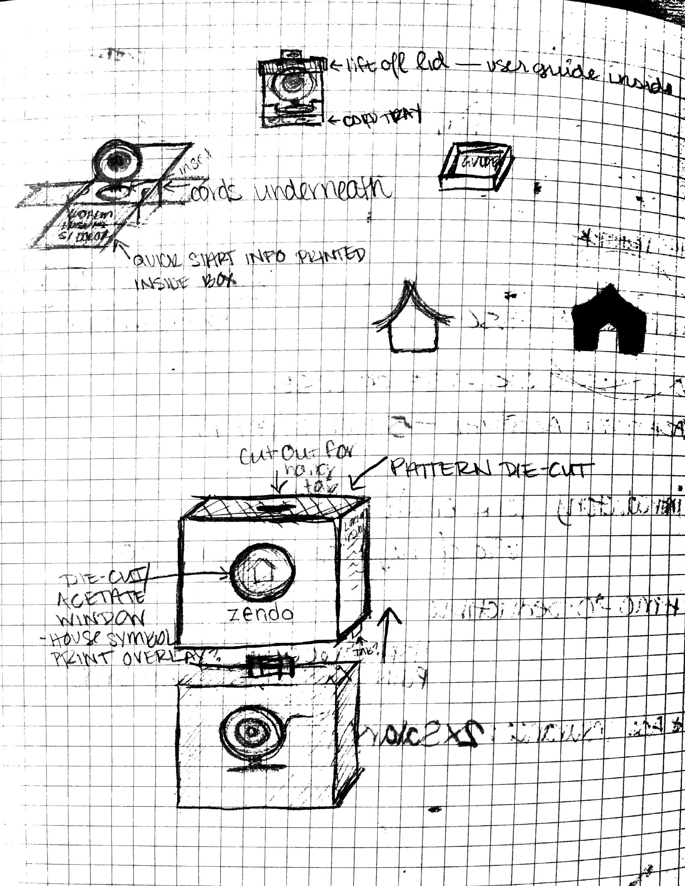 Zendo-Packaging7.jpg