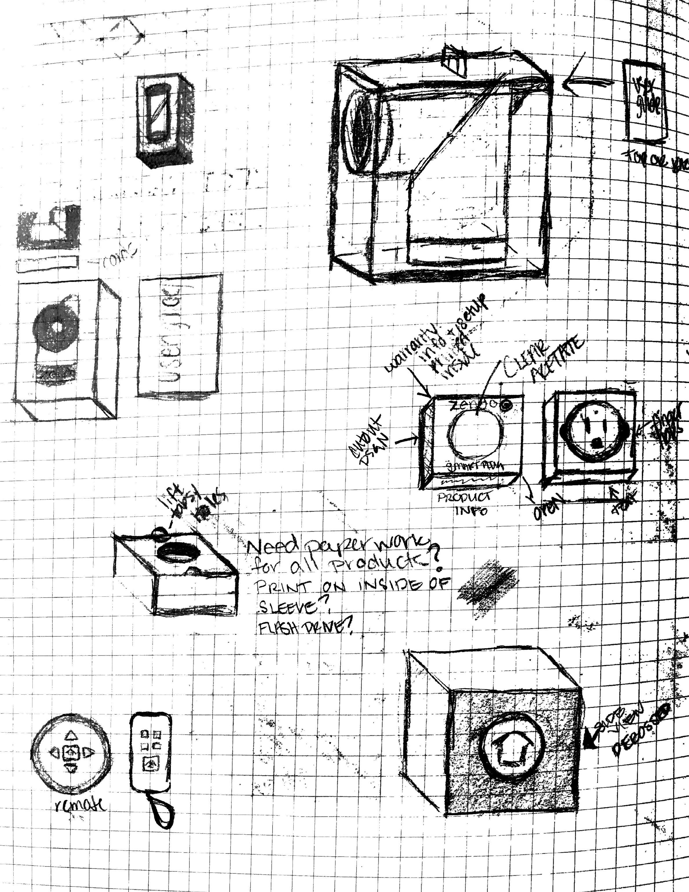 Zendo-Packaging9.jpg
