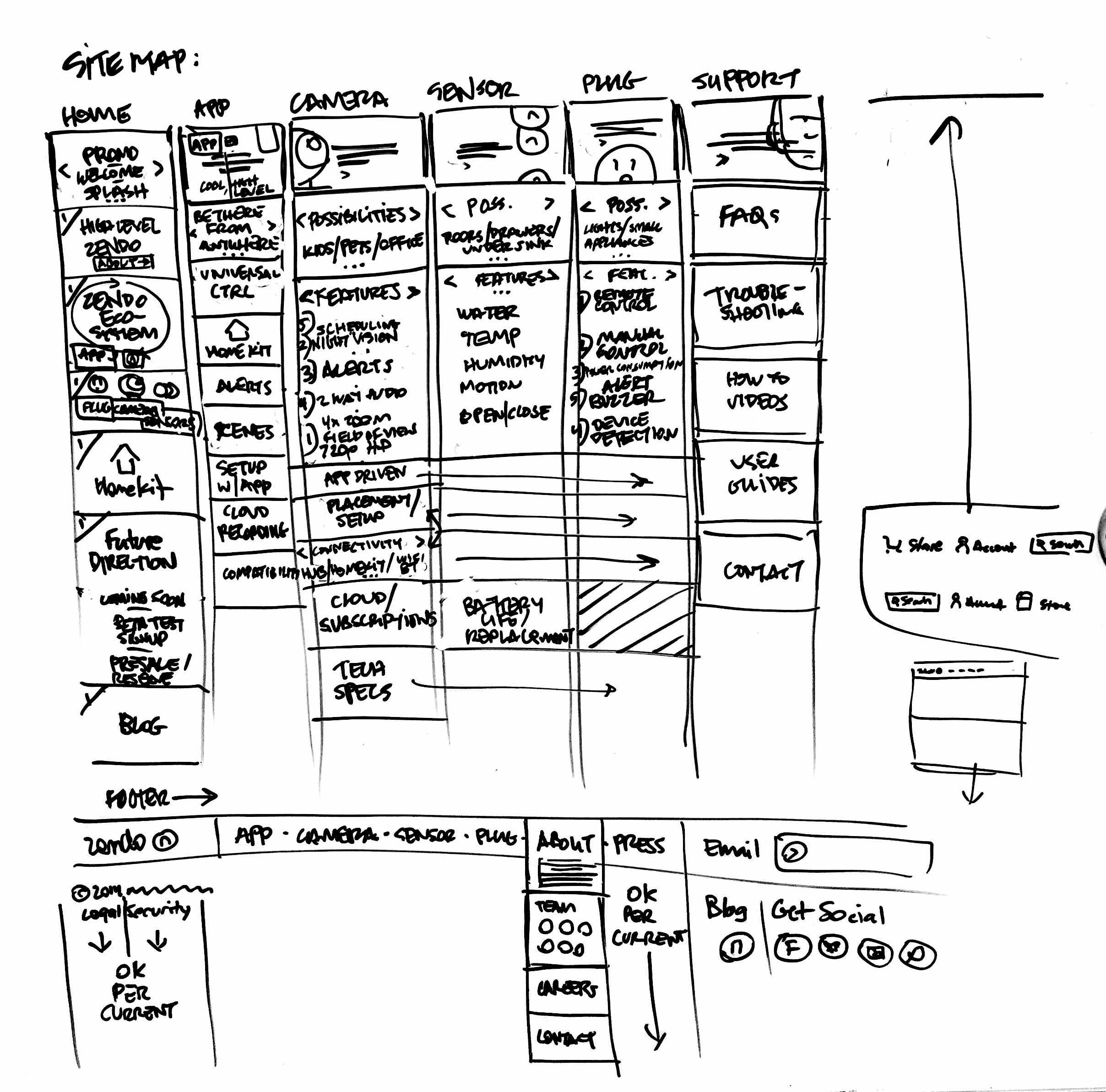 site_map_sketch_120314.jpg