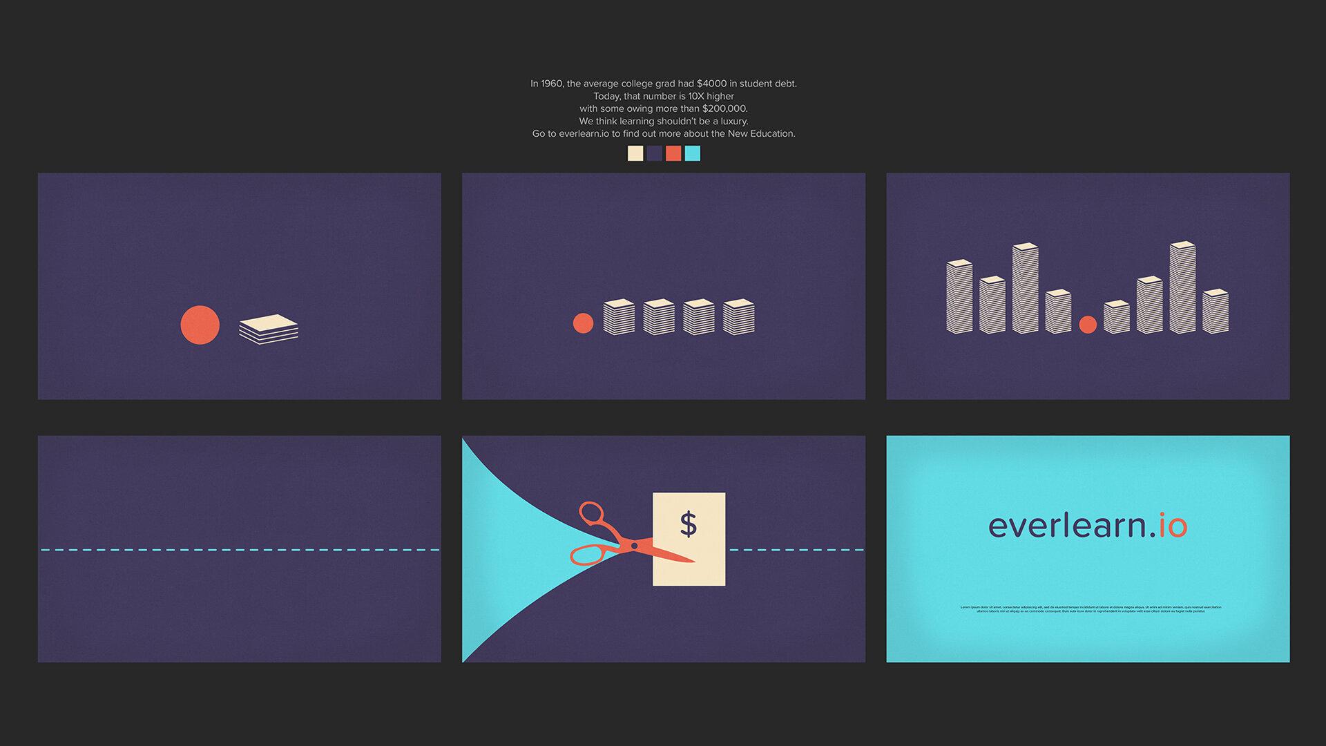Everlearn.io – Explainer Video / Visual Essay