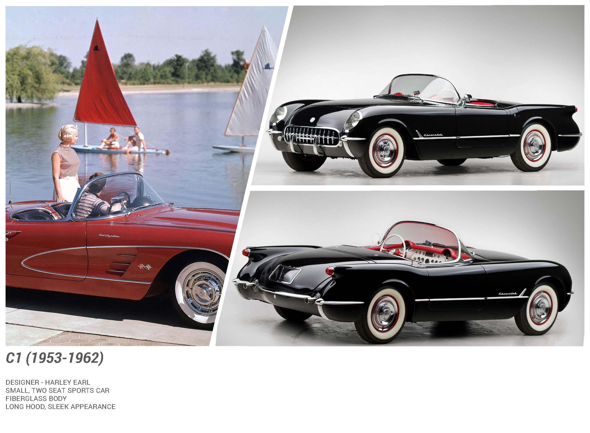 Corvette Style Guide FINAL_Page_03.jpg
