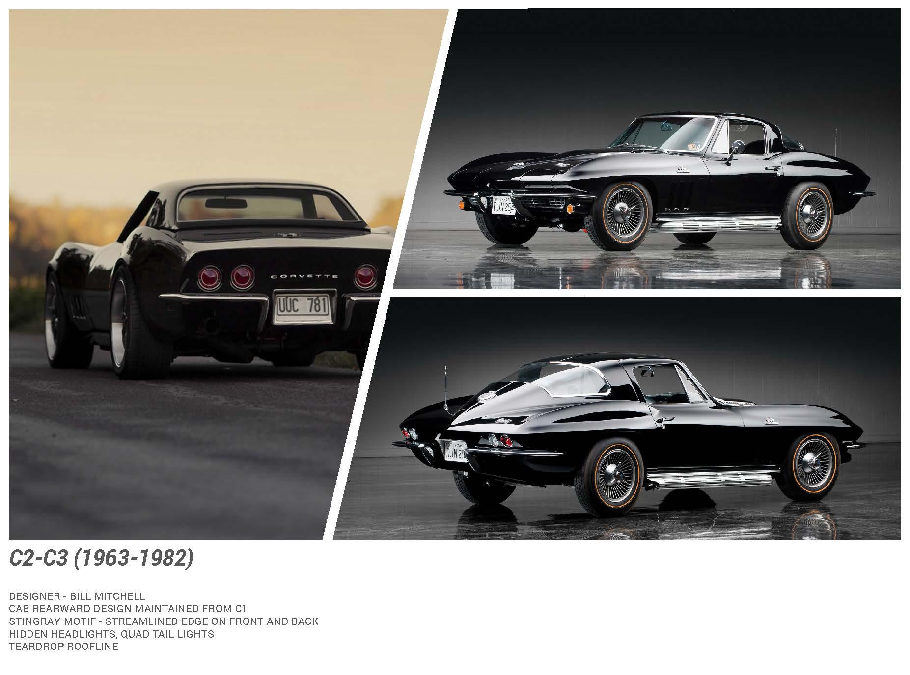 Corvette Style Guide FINAL_Page_04.jpg