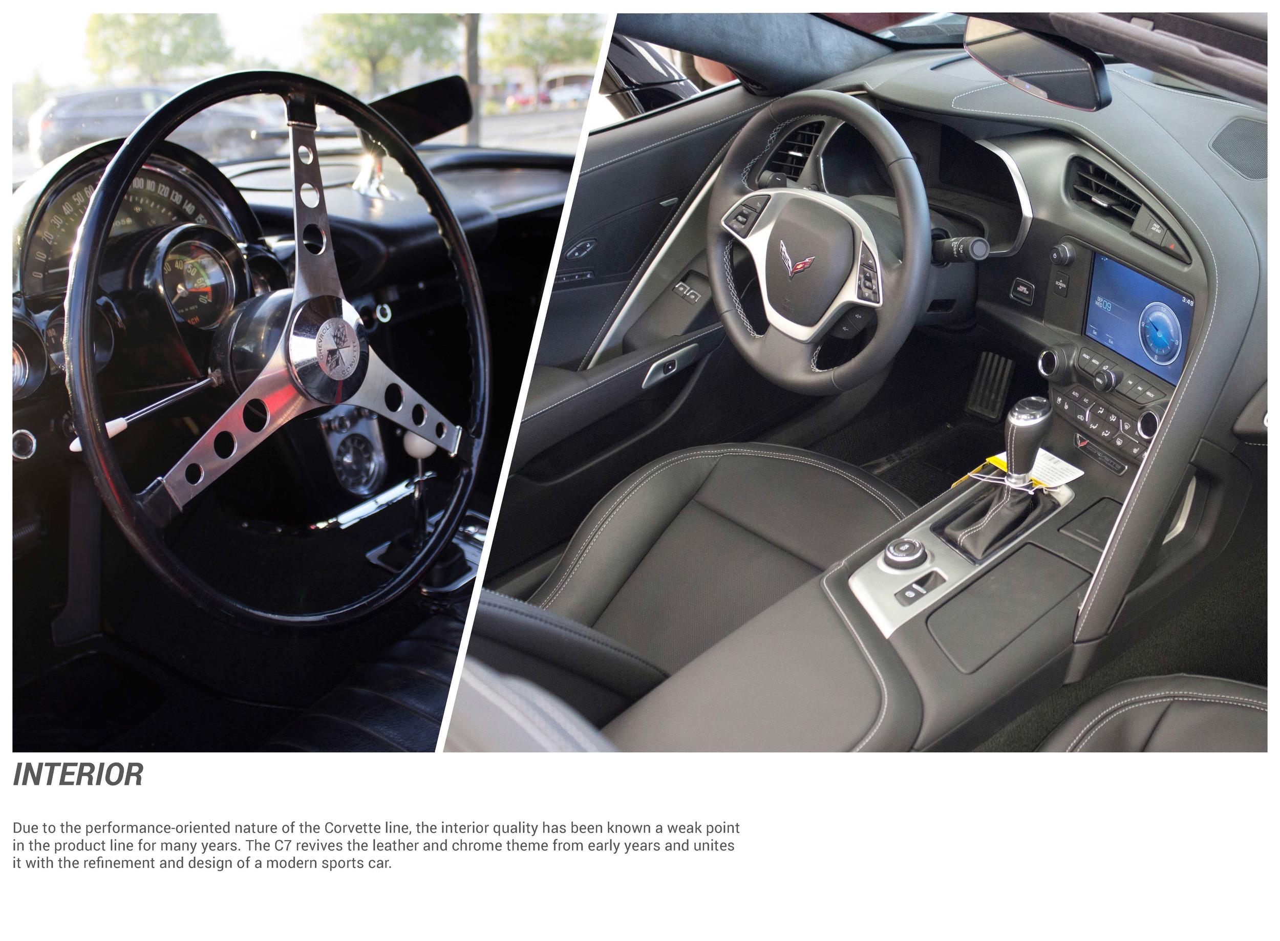 Corvette Style Guide FINAL_Page_12.jpg