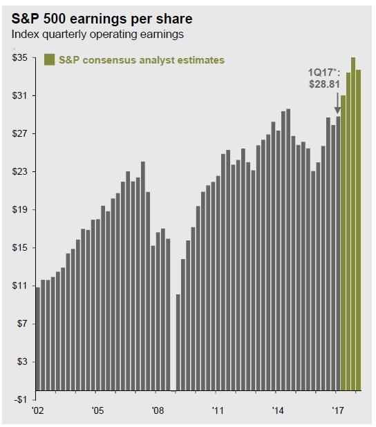 corporate earnings chart.jpg