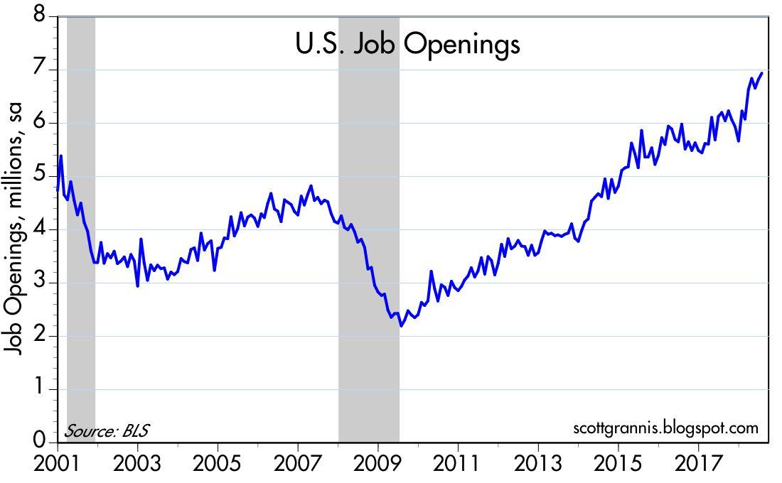 Job Openings.jpg