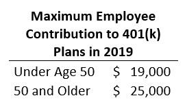 2019 max contribution.jpg