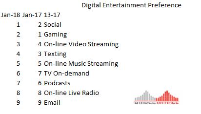 Digit Entertainment Prefs 13-17.png