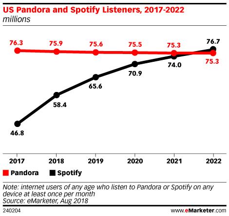 Pandora: Behind the Curtain