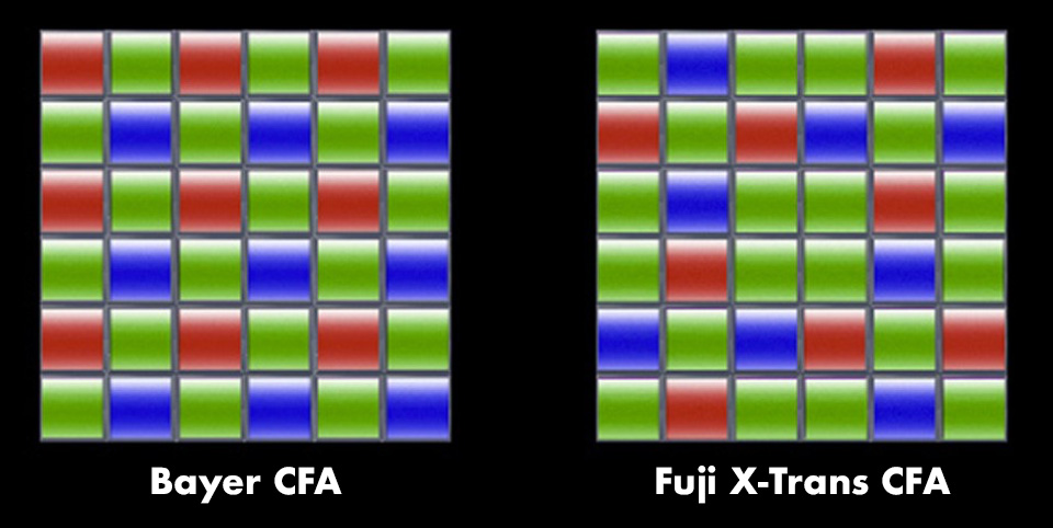 "Color Filter Arrays used in digital camera sensors: Fuji vs. the rest of the world (note the green ""X"" ;-)"