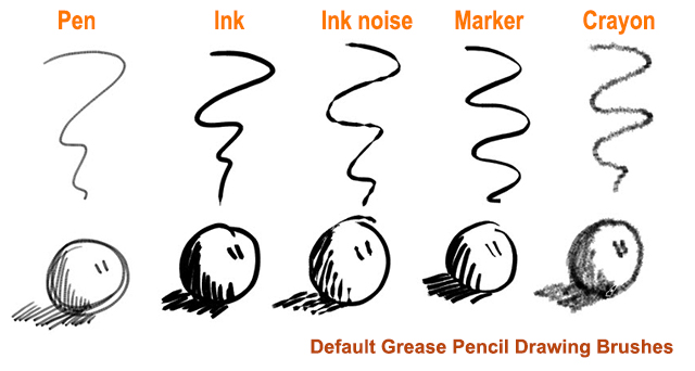 In this image you can see different strokes effects available with the new Grease Pencil