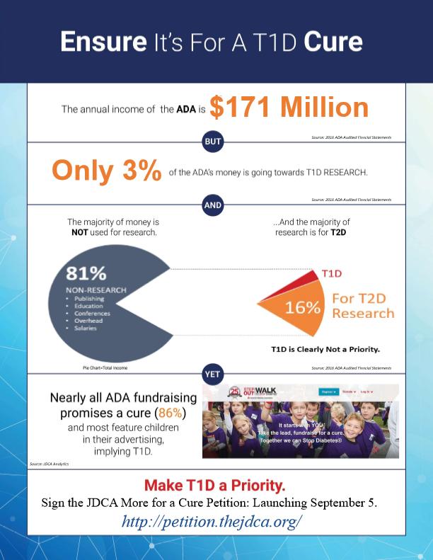 InDesign ADA Infograph 3.PNG