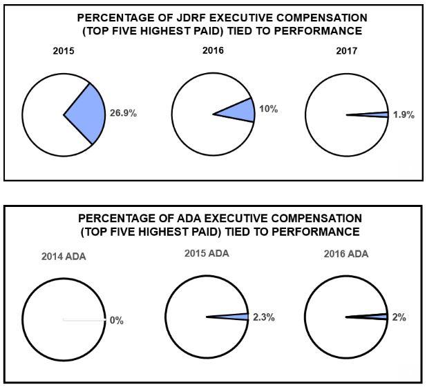 exec pay.JPG
