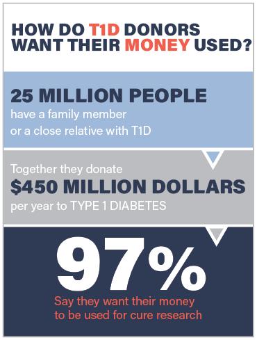 2019 Reports — Juvenile Diabetes Cure Alliance