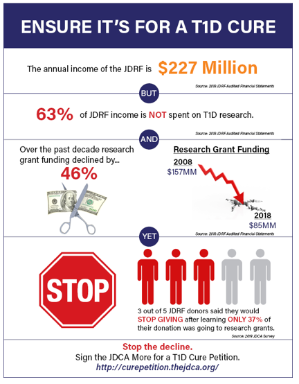 JDRF Petition Infographic V114.png