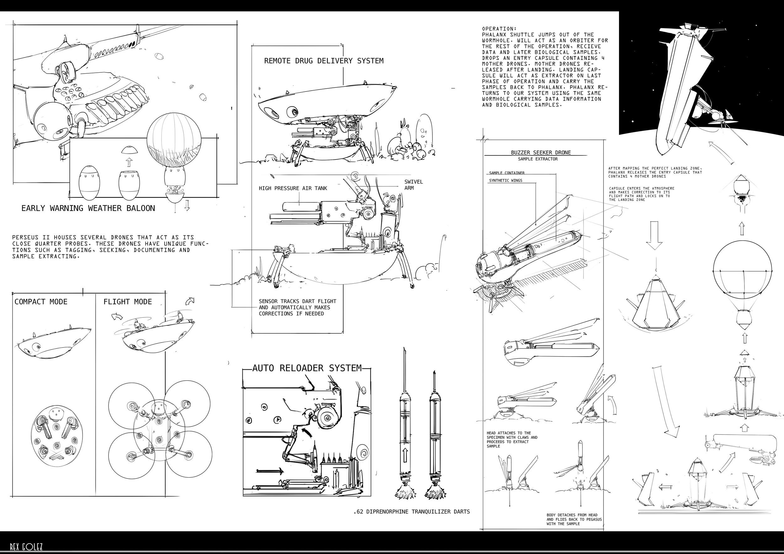 Drone process.jpg