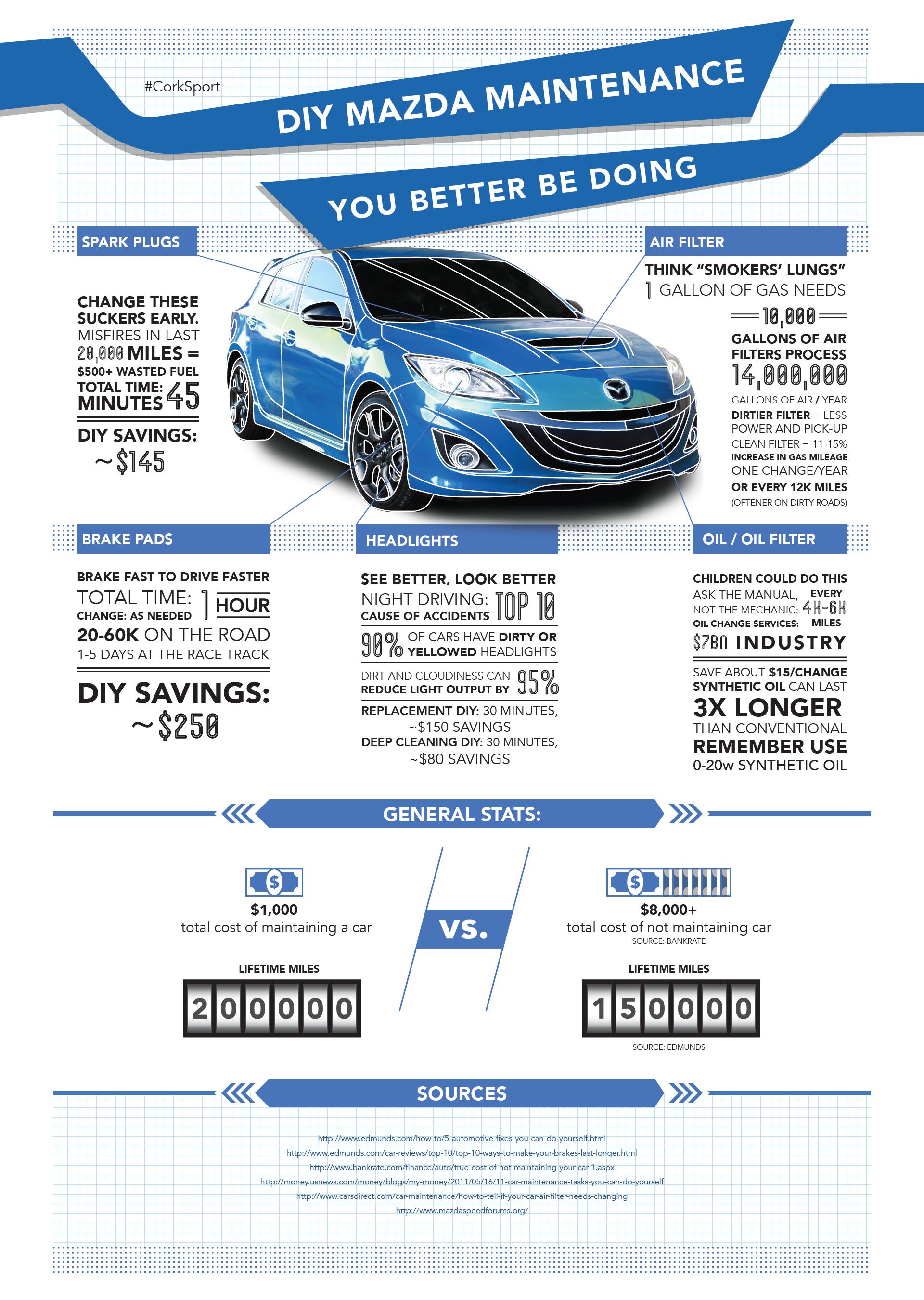 CorkSport Mazda Maintenance Infographic.png