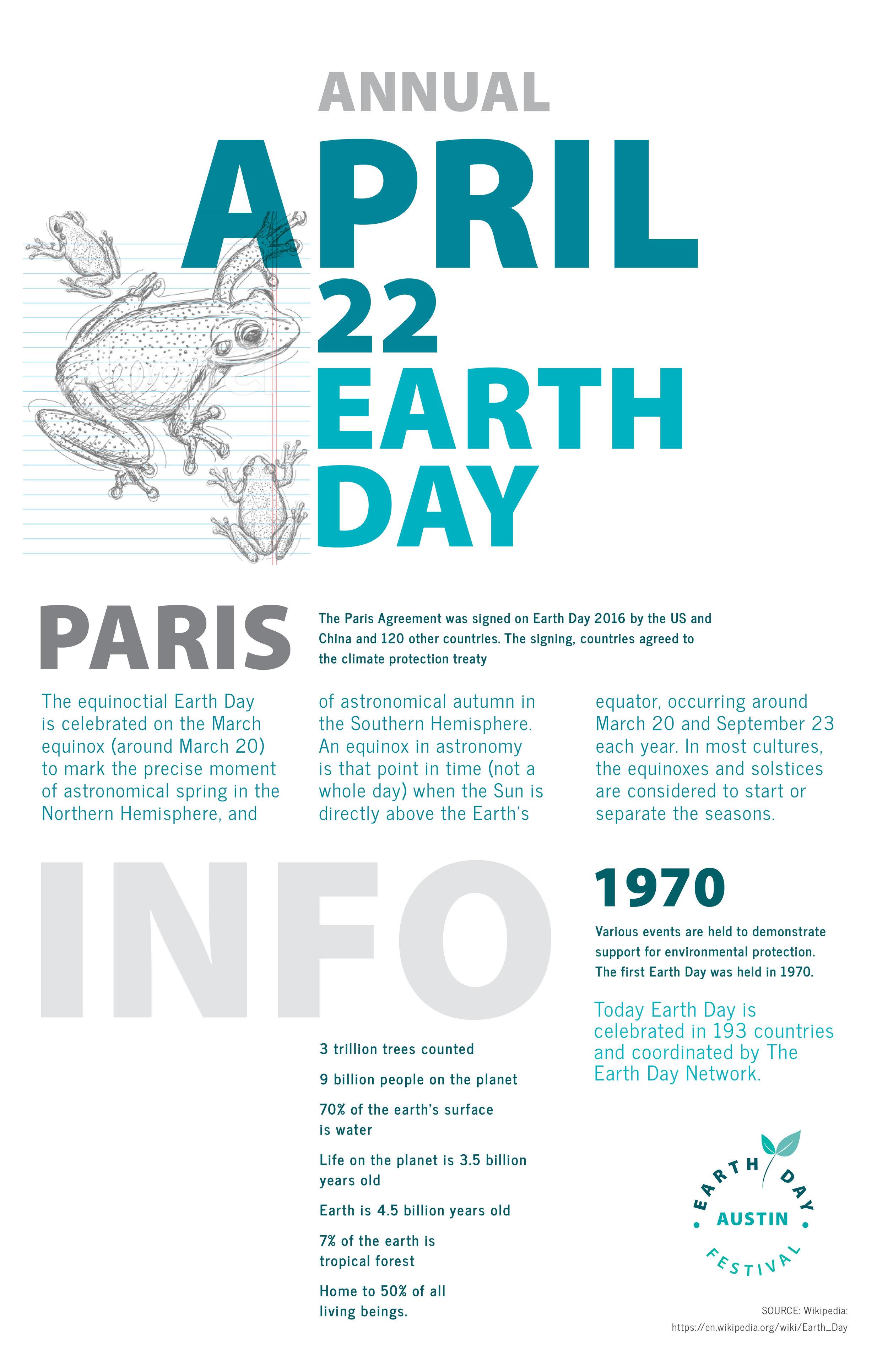 V3-001-2017-Earth-Day-Poster-BACK.jpg