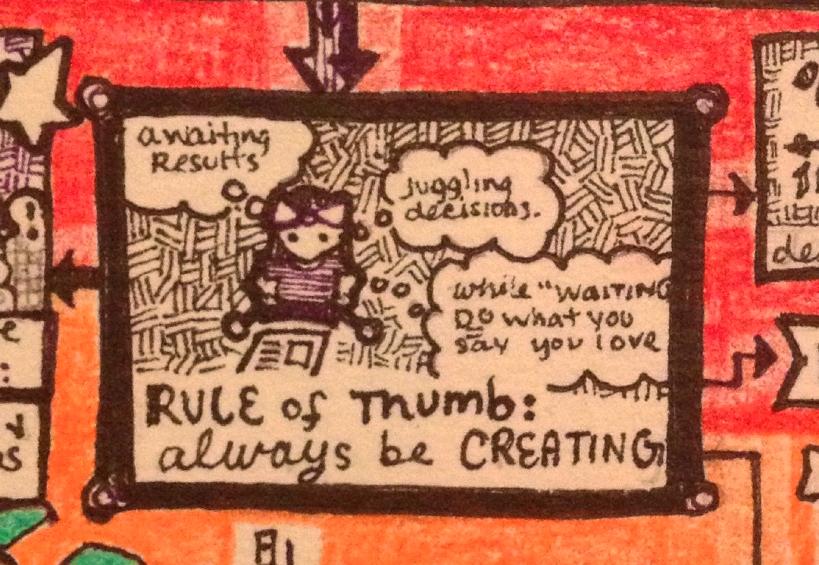 Always be creating