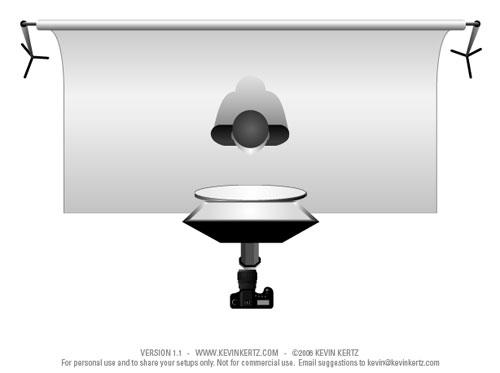 clam-shell-lighting-diagram.jpg