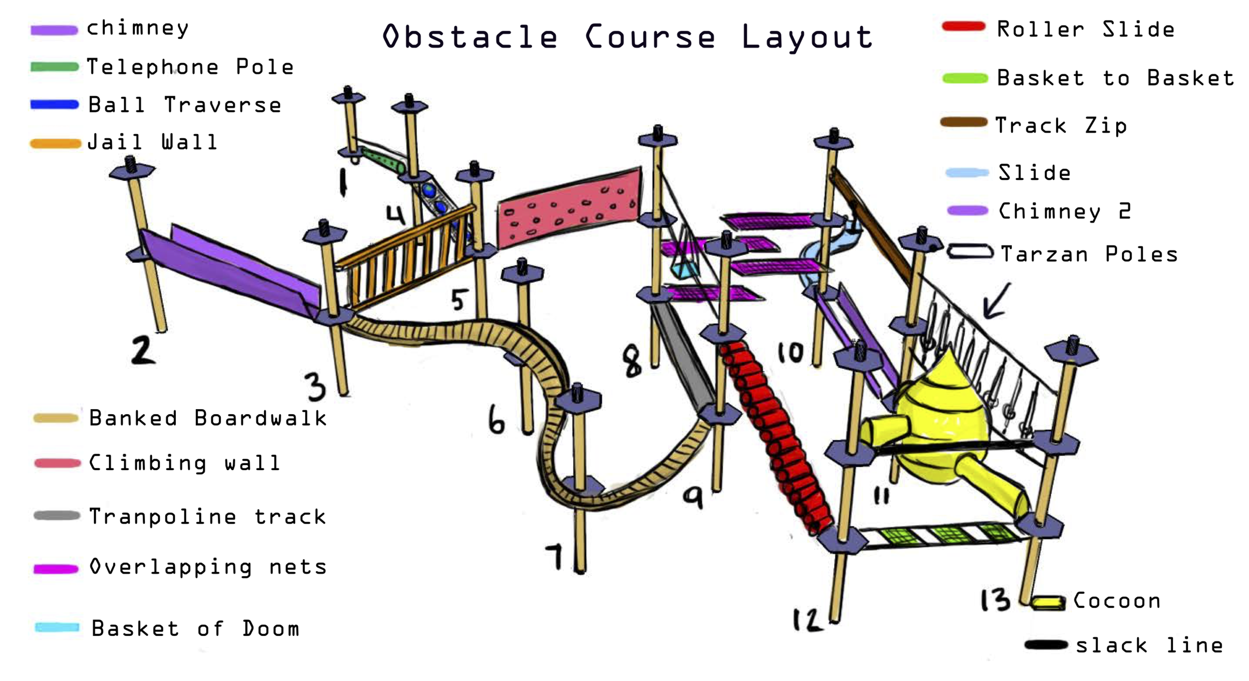 Obstacle course layout.png