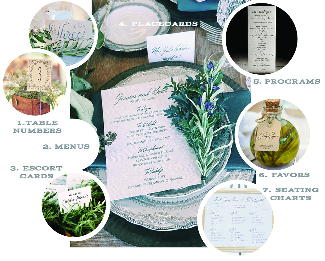 Wedding Day Essentials customized to fit any look    1. TABLE NUMBERS make tables easy to find and customized to blend in or POP out!    2. MENUS are a necessity to show guests what food to expect    3. ESCORT CARDS  this is how you identify the table to your guests.  You can number the tables or get creative by naming the tables, perhaps with your favorite travel spots, activities or meaningful memories from the couples life     4. PLACE CARDS give an extra touch of personality    5. PROGRAMS are a great way to let guests know who the special people are in the ceremony and give them something to read while waiting for the ceremony to begin.  The program can be used to indicate any personal touches in your ceremony (readings, songs, union rituals). The program also offers the couple a place to express their appreciation of their families, of the guests who attended their ceremony or of the fates that brought them together in the first place.  It is yet another opportunity to share a piece of themselves with those attending their union.    6. FAVORS are the parting gift given to guests at the end of the wedding, designed to spread the happy couple's love and good fortune.  The most memorable favors are those that are meaningful and personal to the couple, reflecting their history or shared interests.    7. SEATING CHARTS are an easy way to organize your party
