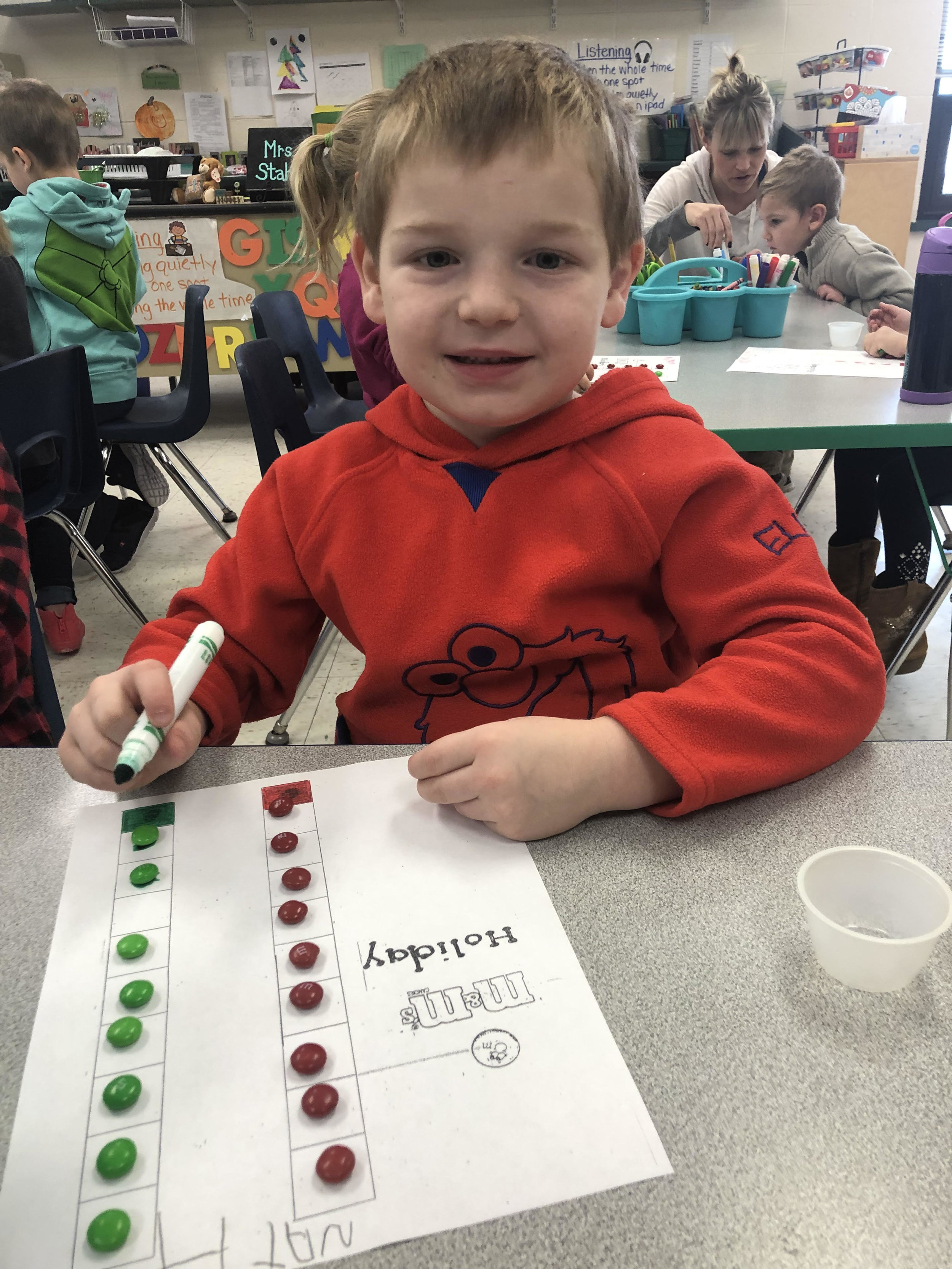 graphing m&m's