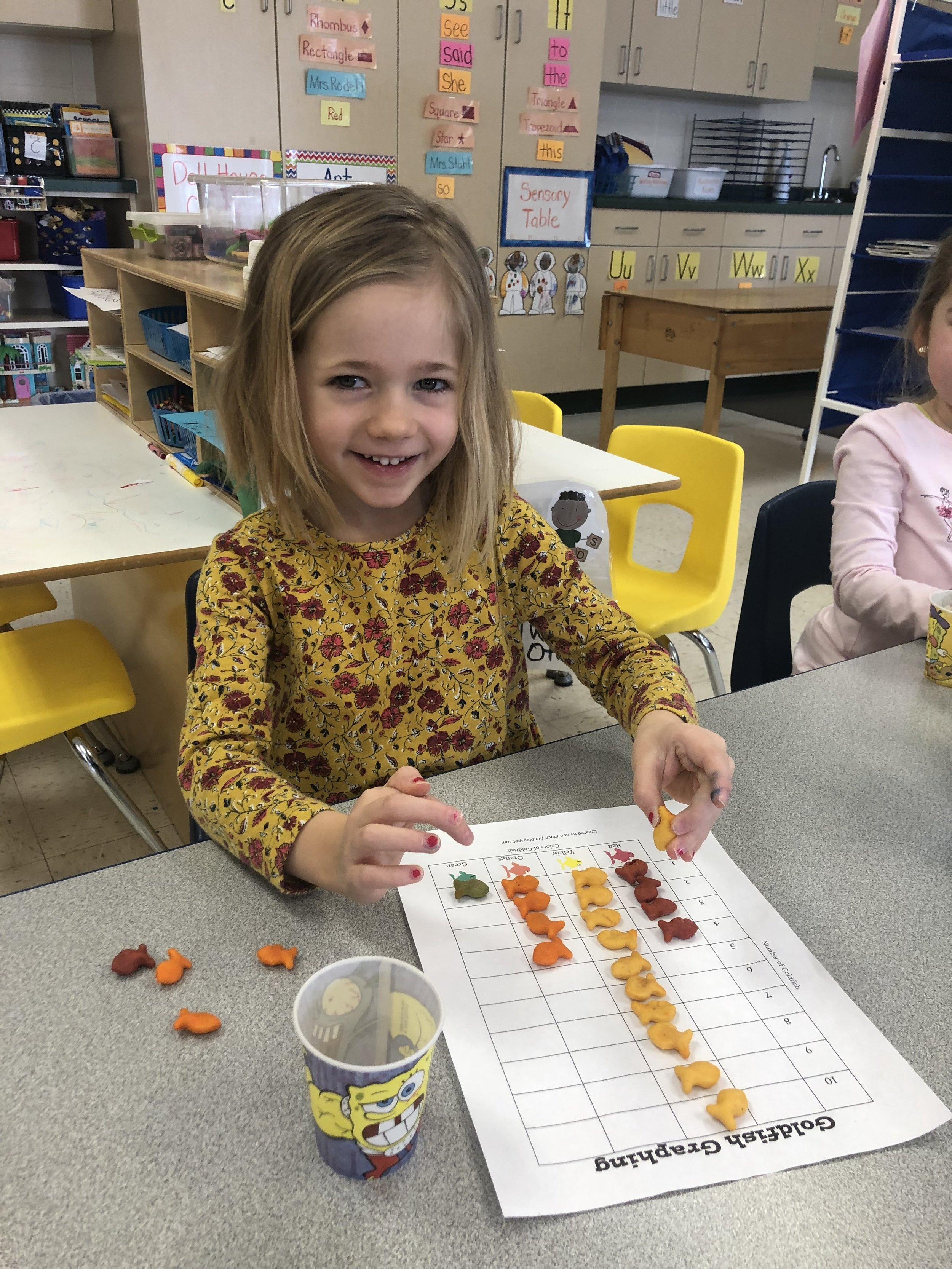 graphing goldfish
