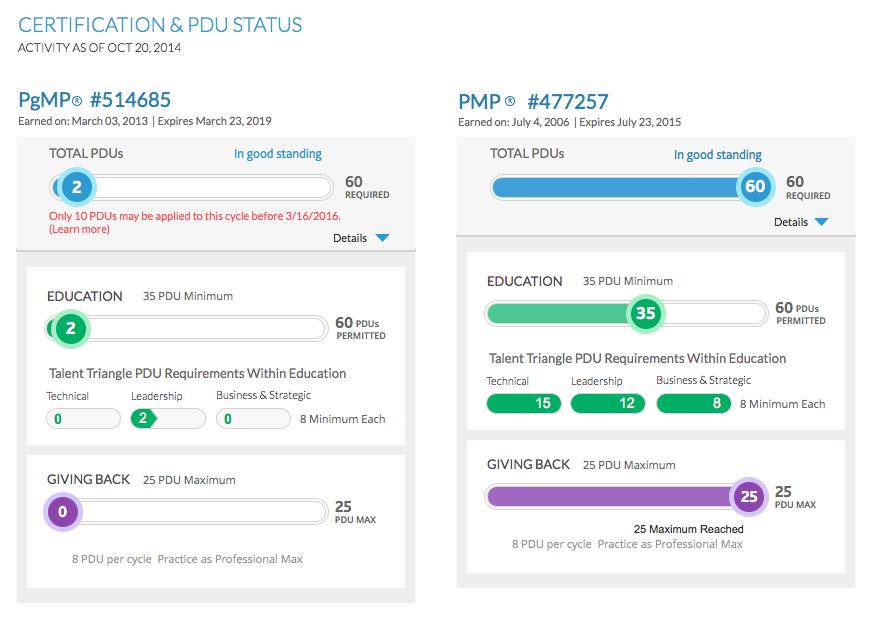 Certification & PDU Status
