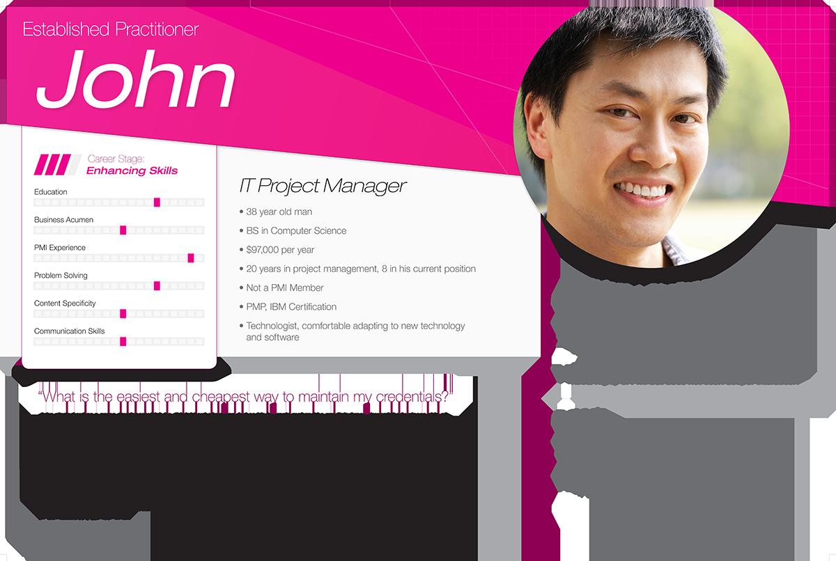 PMI_Persona_John.png