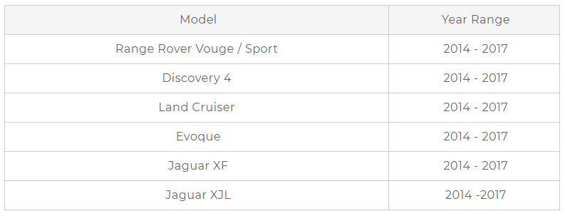 Land Rover 2014 PAS compatibility chart KAP.png