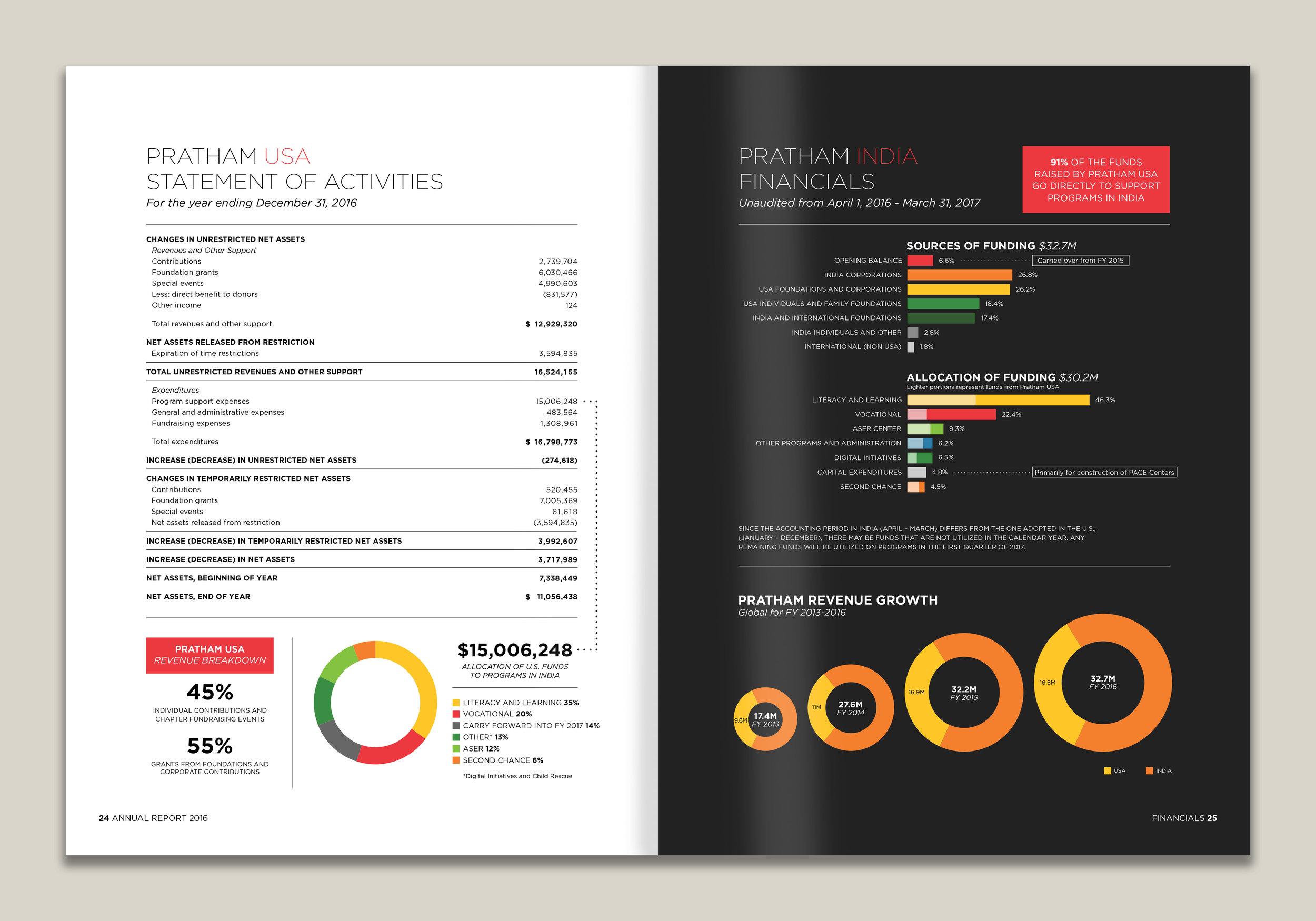annual report 2016 interactive spreads-13.jpg