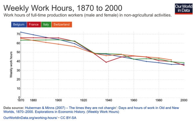 The future of work and time pic1.png