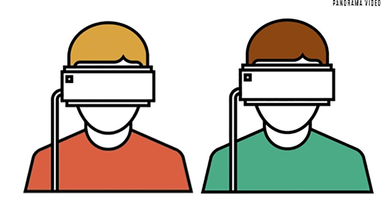Panorama VR - 360 videoproduktion
