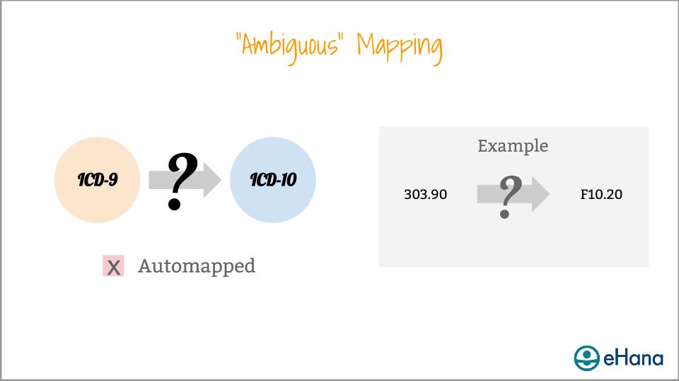 Copy of DSM-5 - ICD-10 Webinar Presentation (used for website) (6).png