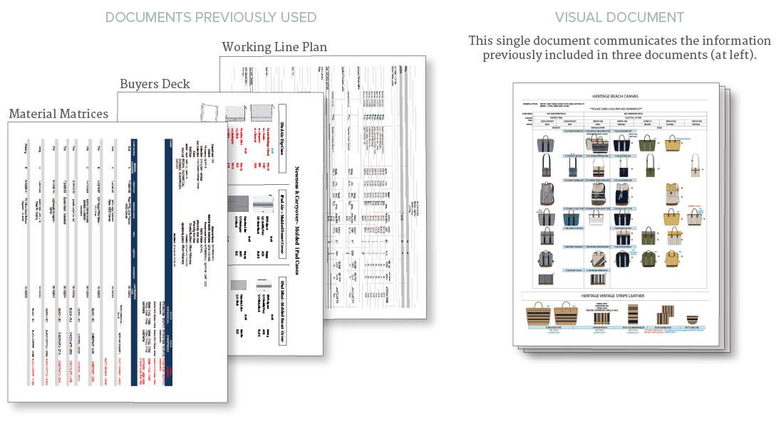 4 Sampling Chart_documents.jpg