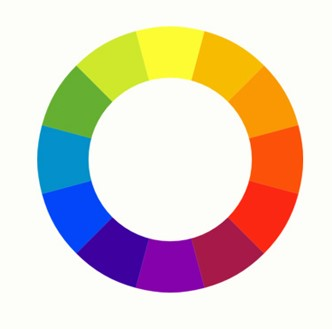 1 Color wheel with value wheel part A.jpg