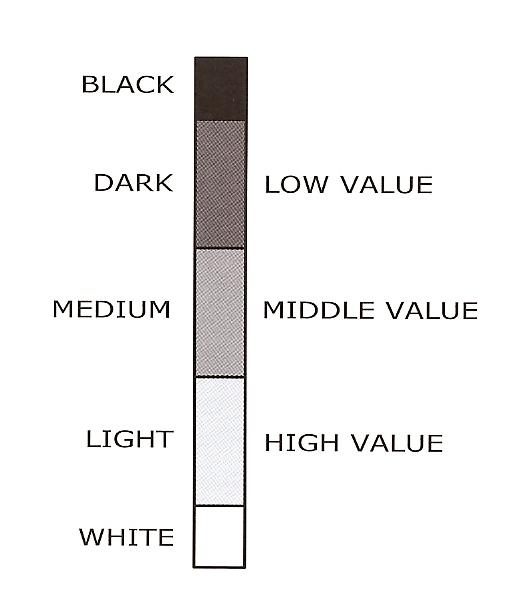 1 Color wheel value.jpg