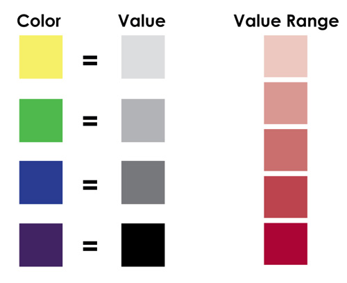 1 values d.jpg